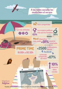 Los usuarios están más activos en verano.
