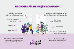 Maggie SOCIAL MEDIA - Radiografía de un@ knowmada